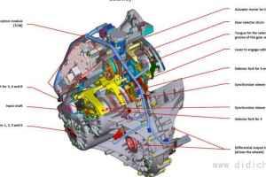 福特将免费维修有问题的动力换档变速器