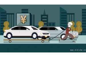 汽車貸款購車渠道,能不能提前還款?